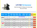 Lifetime Pet Insurance, Save up to 30% today when you compare | Lifetime-Pet-Insurance.co.uk